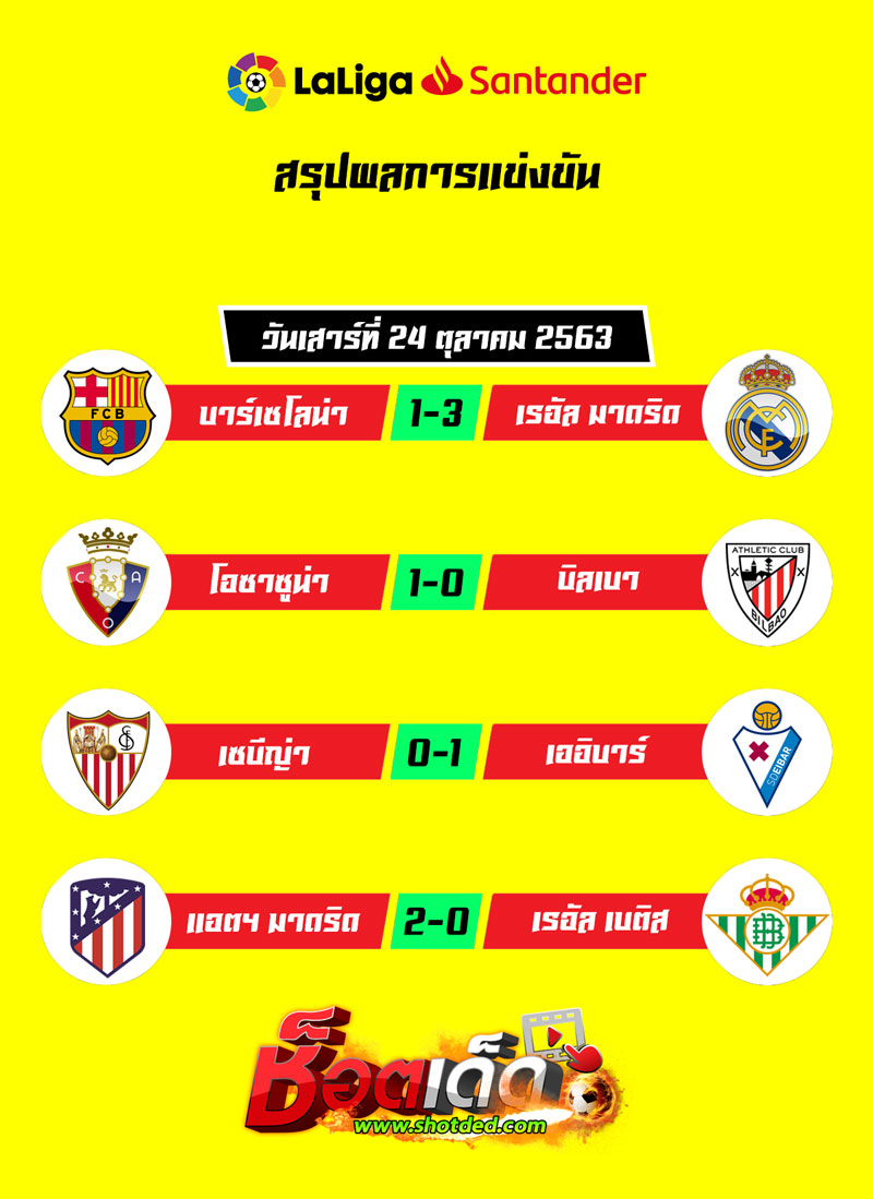 LaLiga-24Oct